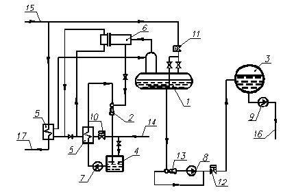 Vacuum deaerators » NPO CKTI